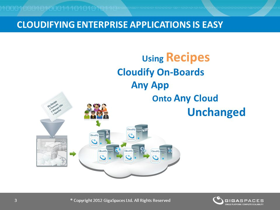 CLOUDIFY CREATES VIRTUAL MACHINES AND INSTALLS AGENTS ® Copyright 2012 GigaSpaces Ltd.