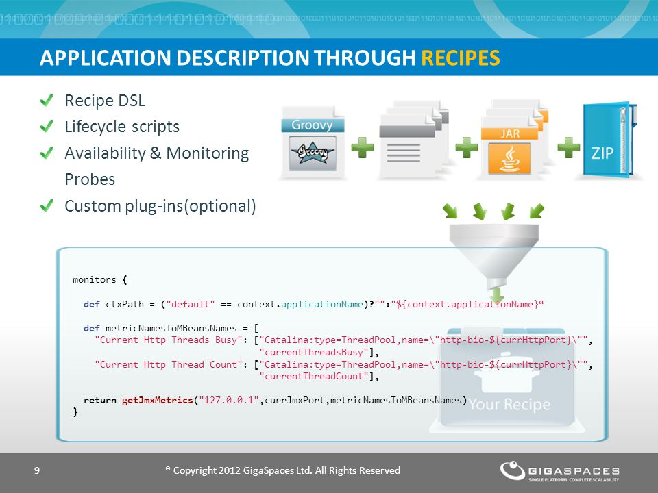 APPLICATION DESCRIPTION THROUGH RECIPES ® Copyright 2012 GigaSpaces Ltd.