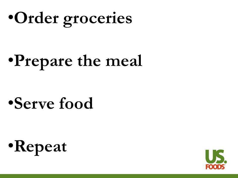 Order groceries Prepare the meal Serve food Repeat