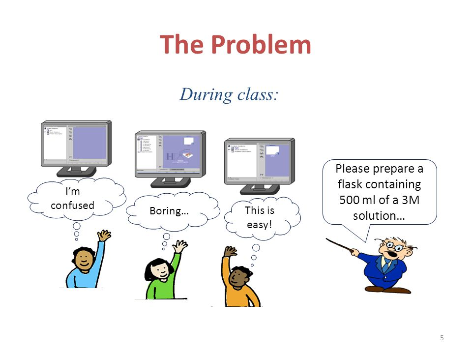 The Problem Please prepare a flask containing 500 ml of a 3M solution… Im confused Boring… This is easy! During class: 5