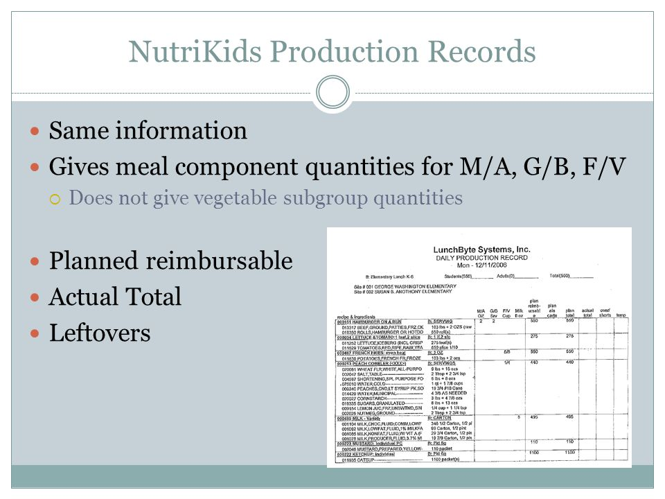 NutriKids Production Records Same information Gives meal component quantities for M/A, G/B, F/V Does not give vegetable subgroup quantities Planned re