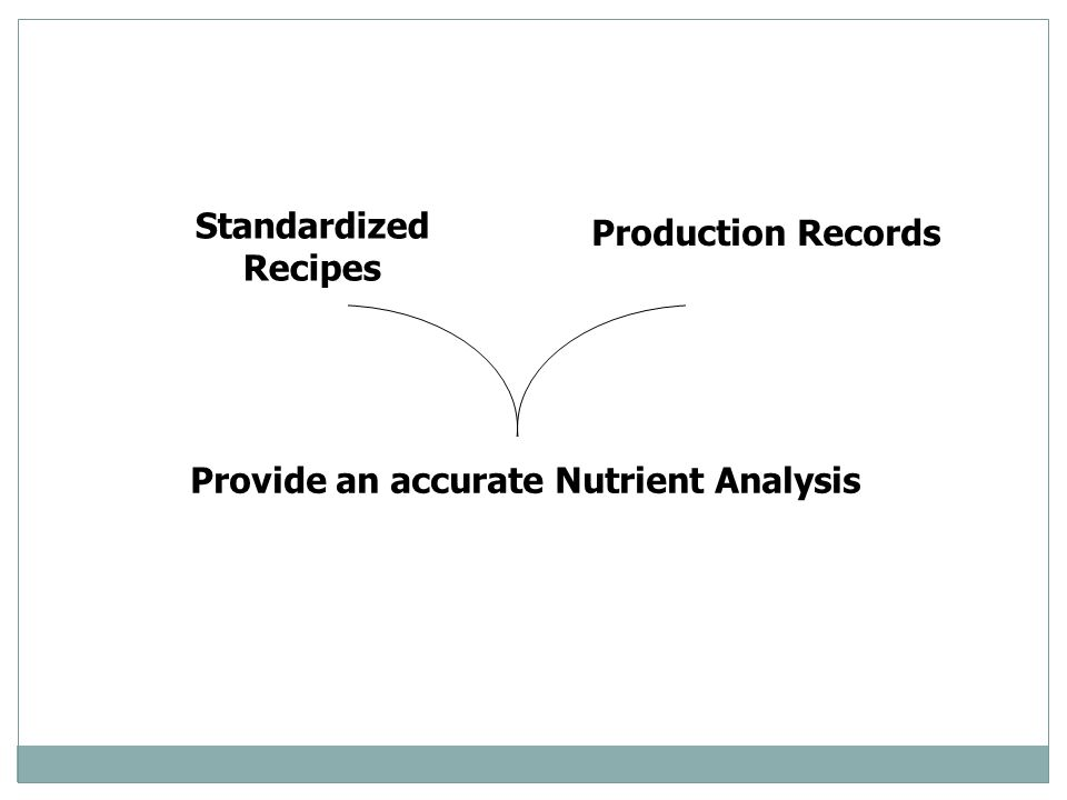 Standardized Recipes Production Records Provide an accurate Nutrient Analysis