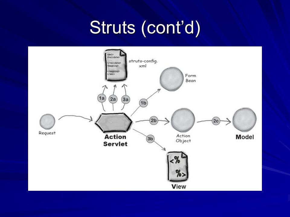 Struts (contd)