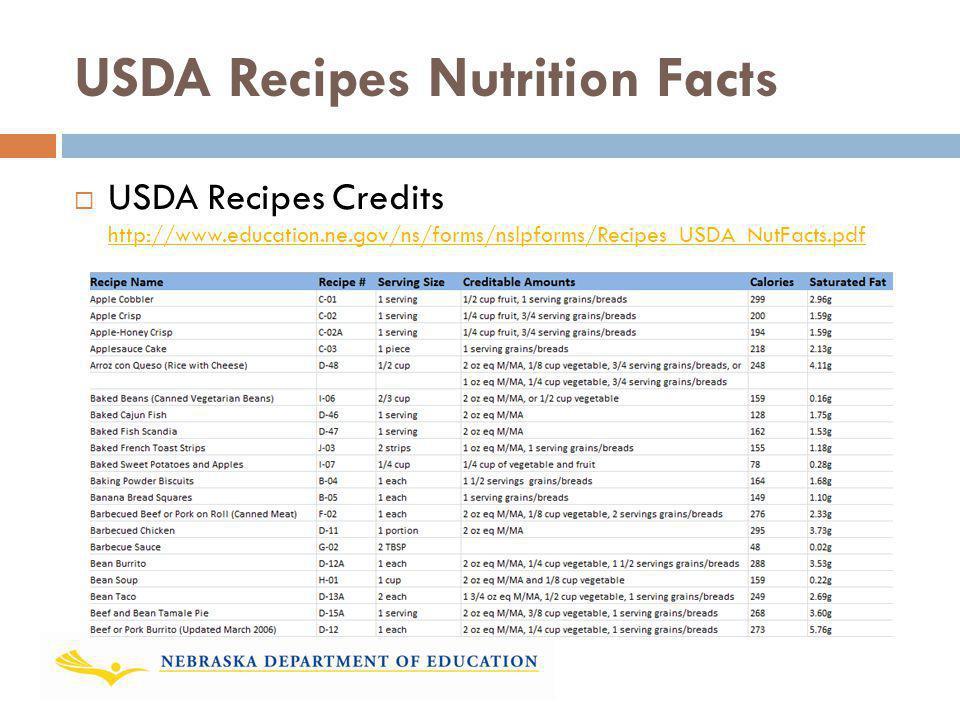 USDA Recipes Nutrition Facts USDA Recipes Credits http://www.education.ne.gov/ns/forms/nslpforms/Recipes_USDA_NutFacts.pdf http://www.education.ne.gov