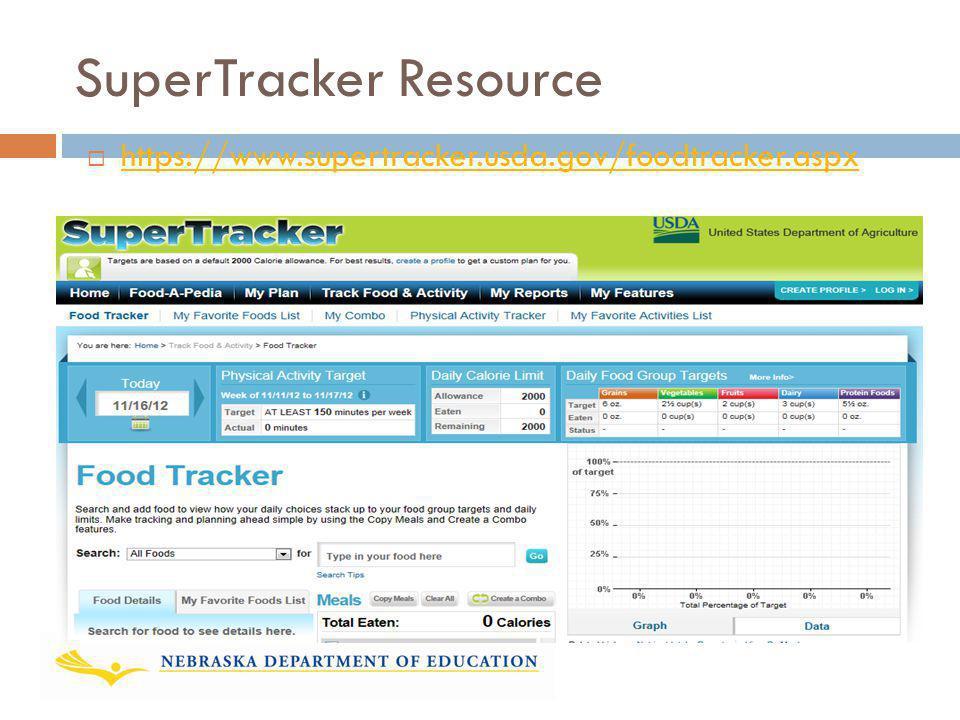 SuperTracker Resource https://www.supertracker.usda.gov/foodtracker.aspx