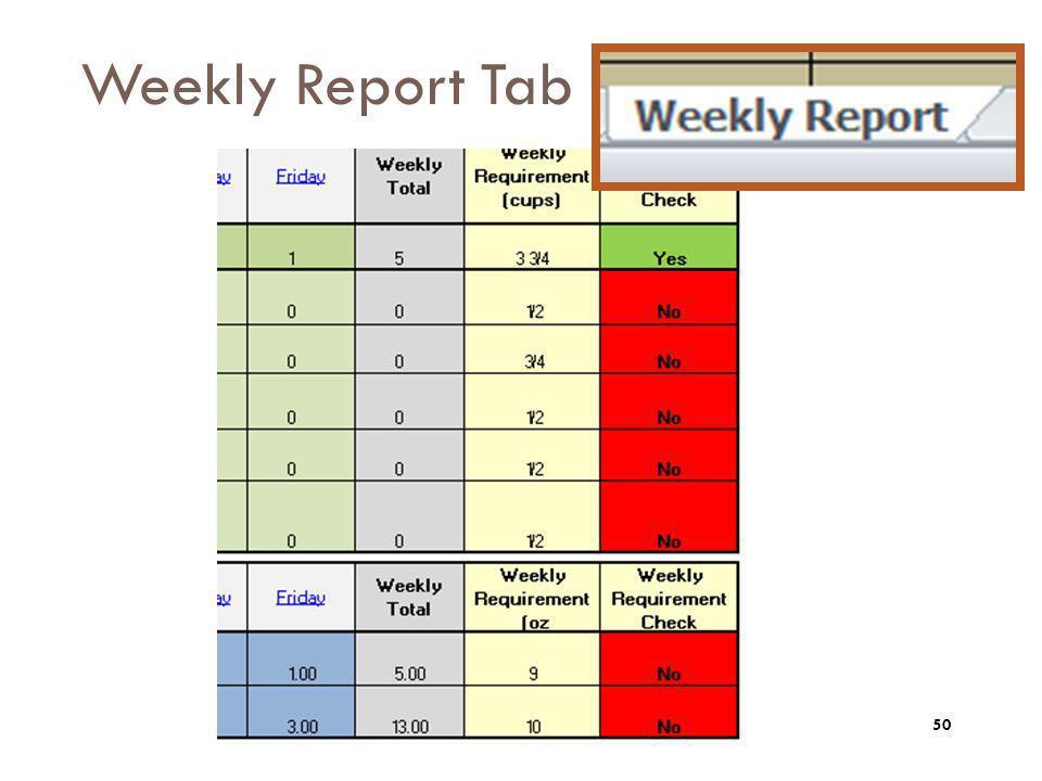 Weekly Report Tab 50