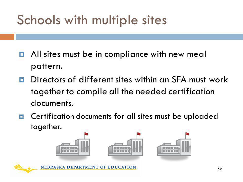 Schools with multiple sites All sites must be in compliance with new meal pattern. Directors of different sites within an SFA must work together to co