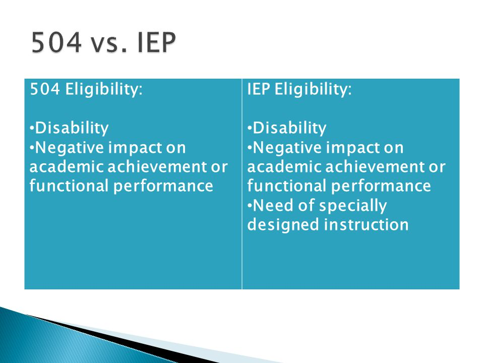 504 Eligibility: Disability Negative impact on academic achievement or functional performance IEP Eligibility: Disability Negative impact on academic
