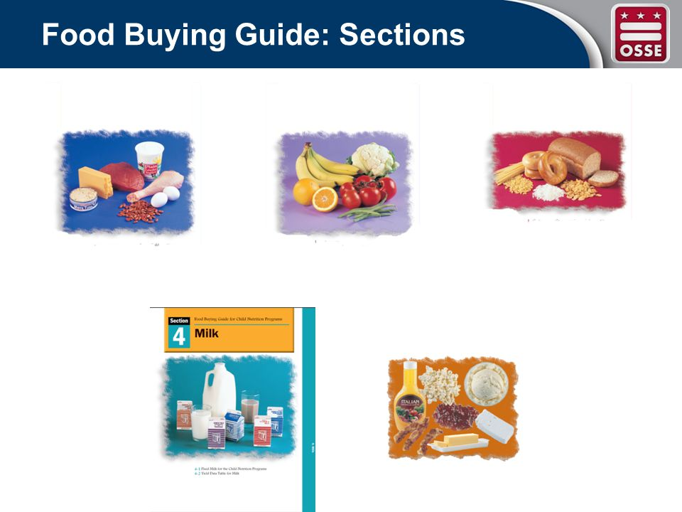 Food Buying Guide: Sections