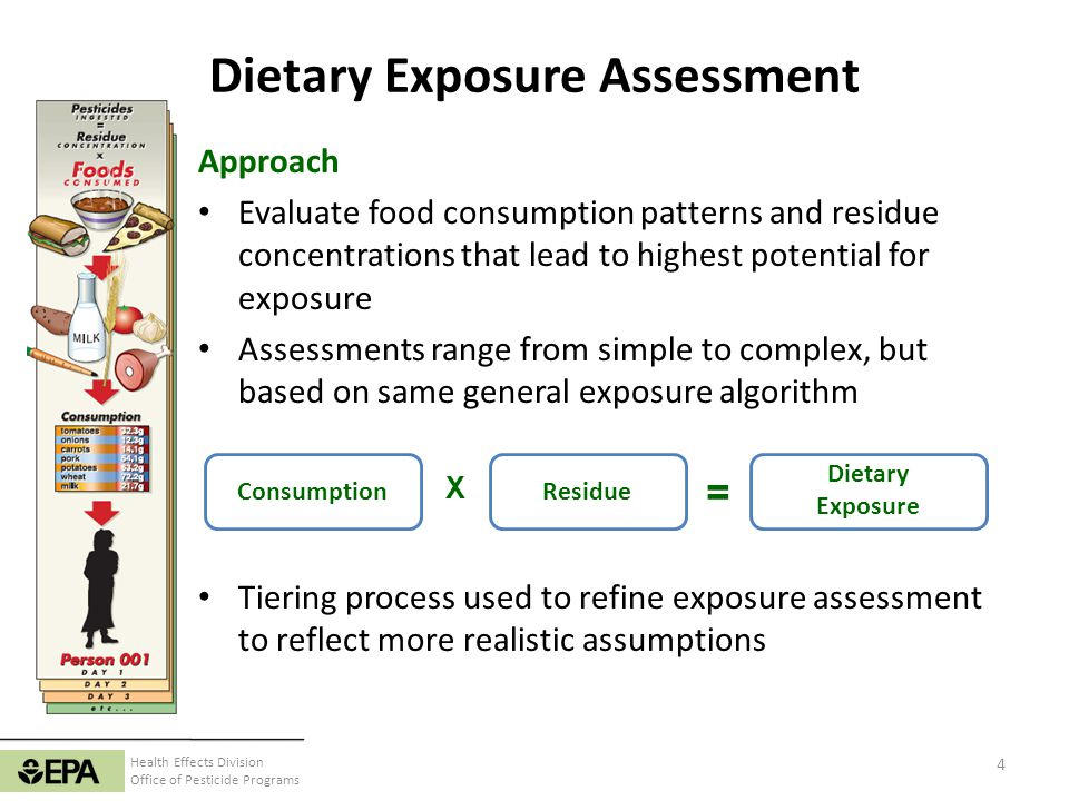 Health Effects Division Office of Pesticide Programs Dietary Exposure Assessment Approach Evaluate food consumption patterns and residue concentration