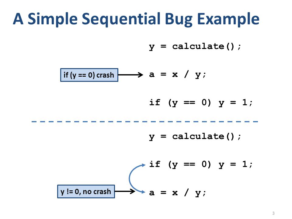 A Simple Sequential Bug Example y = calculate(); a = x / y; if (y == 0) y = 1; if (y == 0) crash y = calculate(); if (y == 0) y = 1; a = x / y; y != 0
