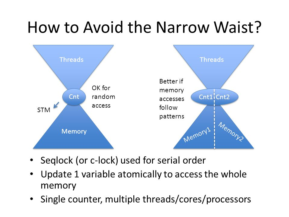 How to Avoid the Narrow Waist.