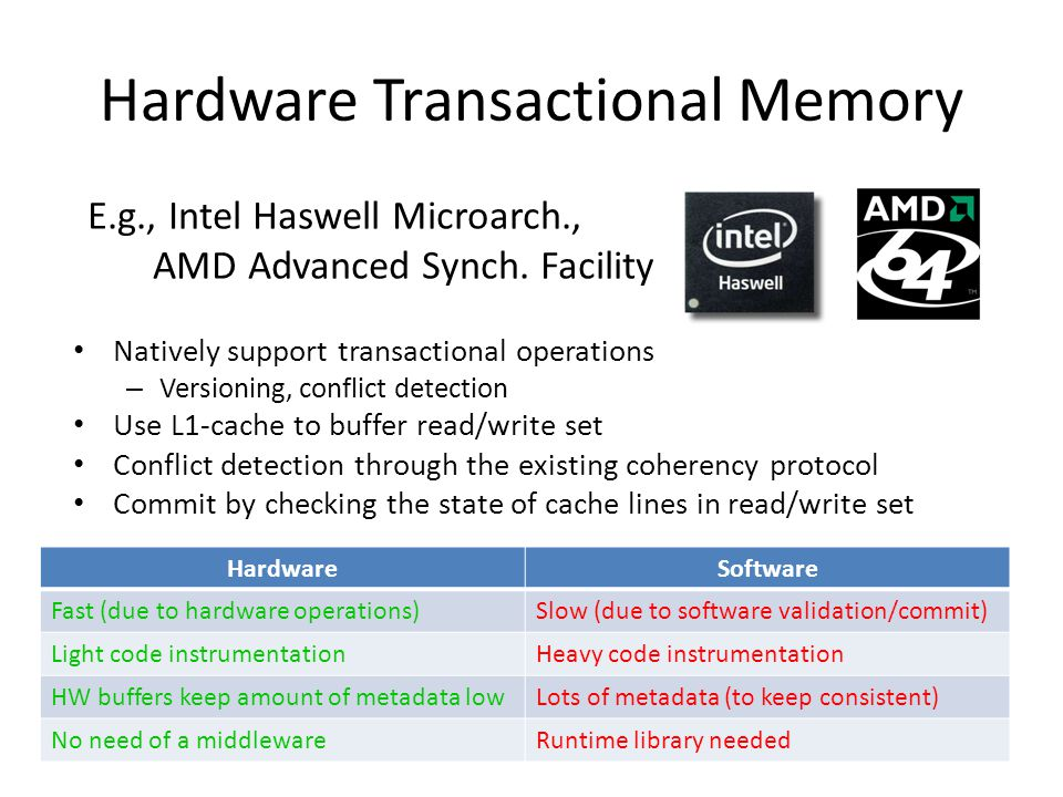 Hardware Transactional Memory Natively support transactional operations – Versioning, conflict detection Use L1-cache to buffer read/write set Conflict detection through the existing coherency protocol Commit by checking the state of cache lines in read/write set HardwareSoftware Fast (due to hardware operations)Slow (due to software validation/commit) Light code instrumentationHeavy code instrumentation HW buffers keep amount of metadata lowLots of metadata (to keep consistent) No need of a middlewareRuntime library needed E.g., Intel Haswell Microarch., AMD Advanced Synch.