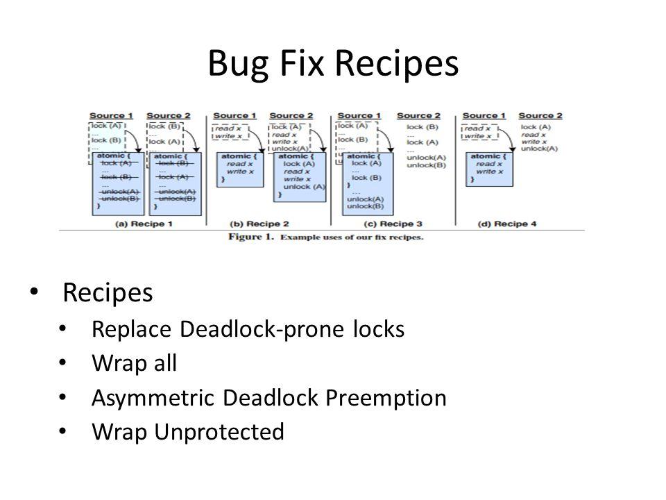 Bug Fix Recipes Recipes Replace Deadlock-prone locks Wrap all Asymmetric Deadlock Preemption Wrap Unprotected