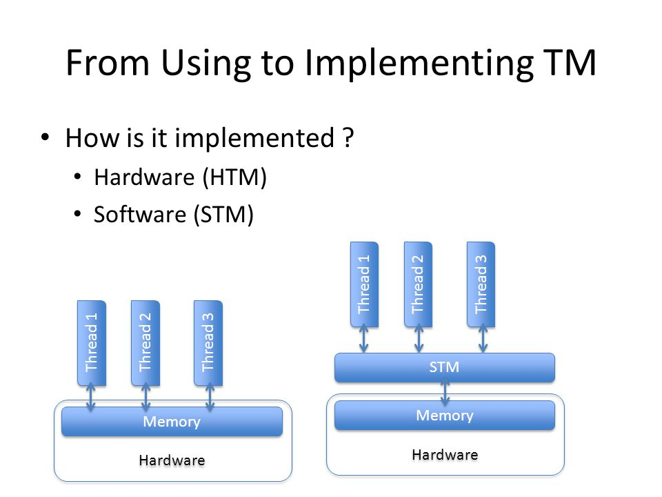 From Using to Implementing TM How is it implemented .