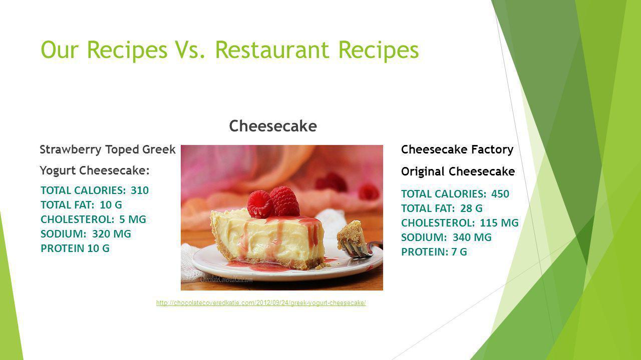 Our Recipes Vs. Restaurant Recipes Cheesecake Strawberry Toped Greek Yogurt Cheesecake: http://chocolatecoveredkatie.com/2012/09/24/greek-yogurt-chees