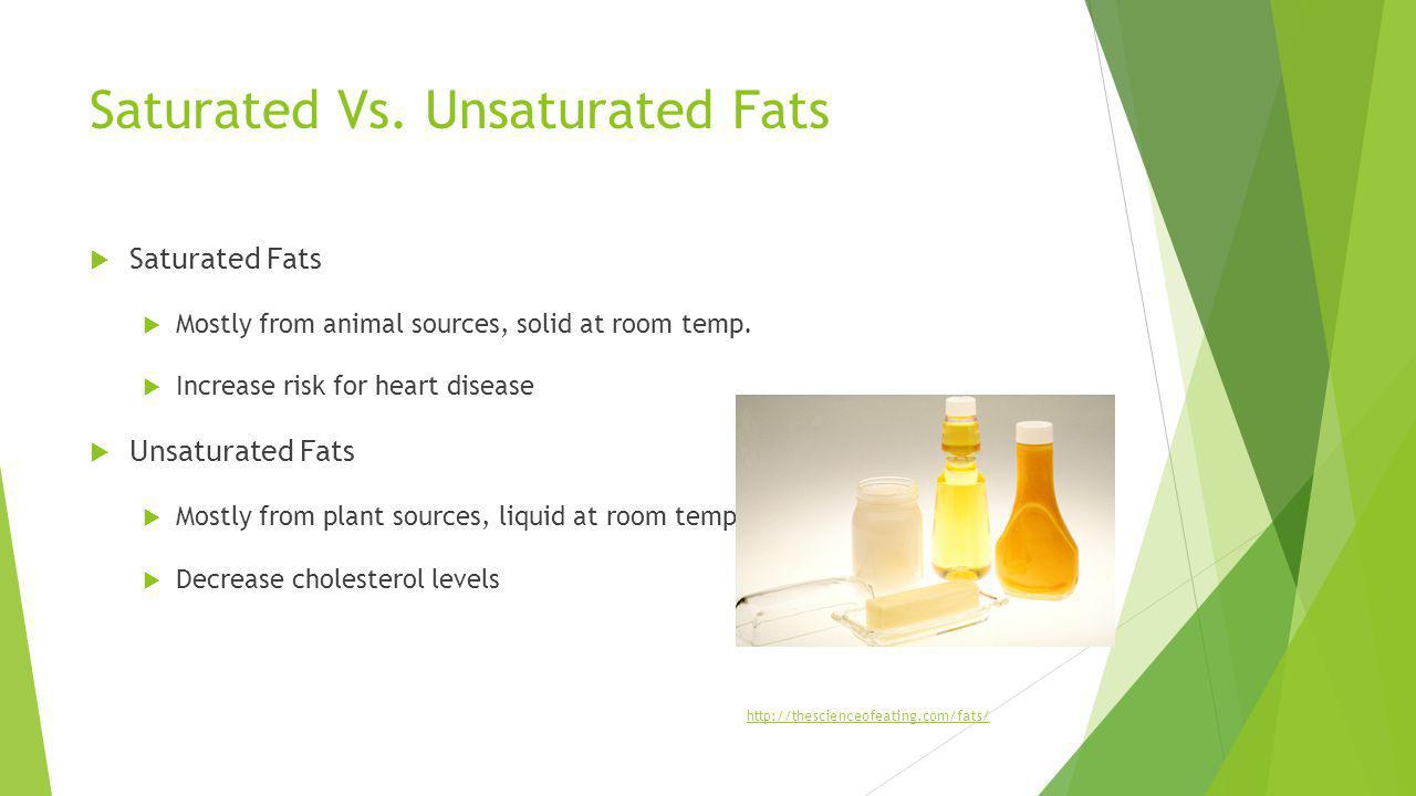 Saturated Vs. Unsaturated Fats Saturated Fats Mostly from animal sources, solid at room temp.
