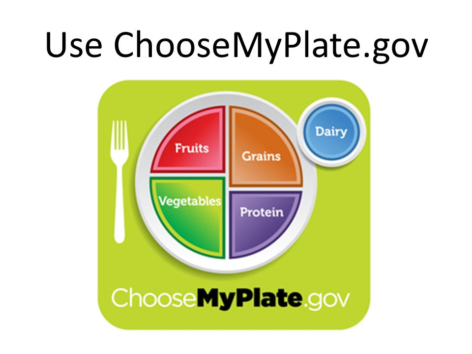 Use ChooseMyPlate.gov