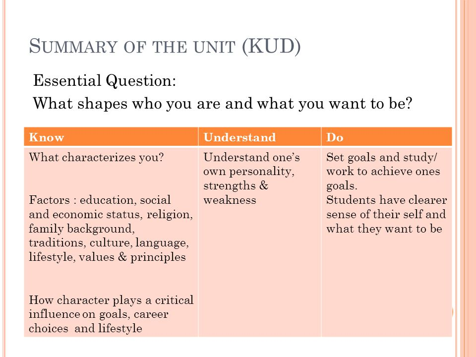 S UMMARY OF THE UNIT (KUD) Essential Question: What shapes who you are and what you want to be.