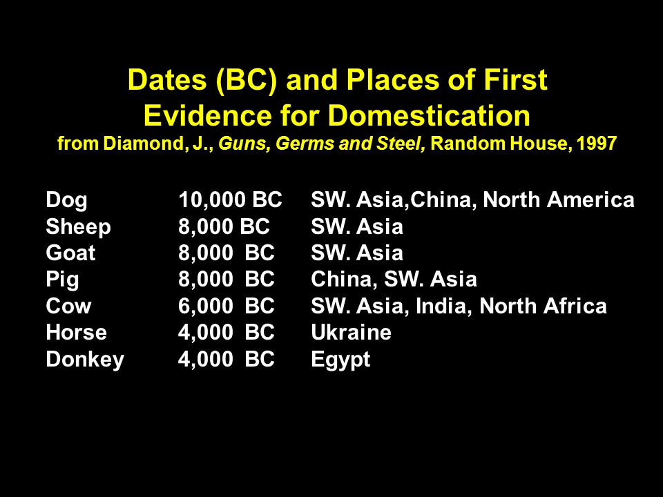 Dates (BC) and Places of First Evidence for Domestication from Diamond, J., Guns, Germs and Steel, Random House, 1997 Dog10,000 BCSW. Asia,China, Nort