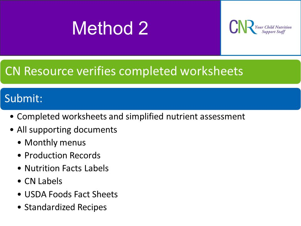 Method 2 CN Resource verifies completed worksheets Submit: Completed worksheets and simplified nutrient assessment All supporting documents Monthly menus Production Records Nutrition Facts Labels CN Labels USDA Foods Fact Sheets Standardized Recipes