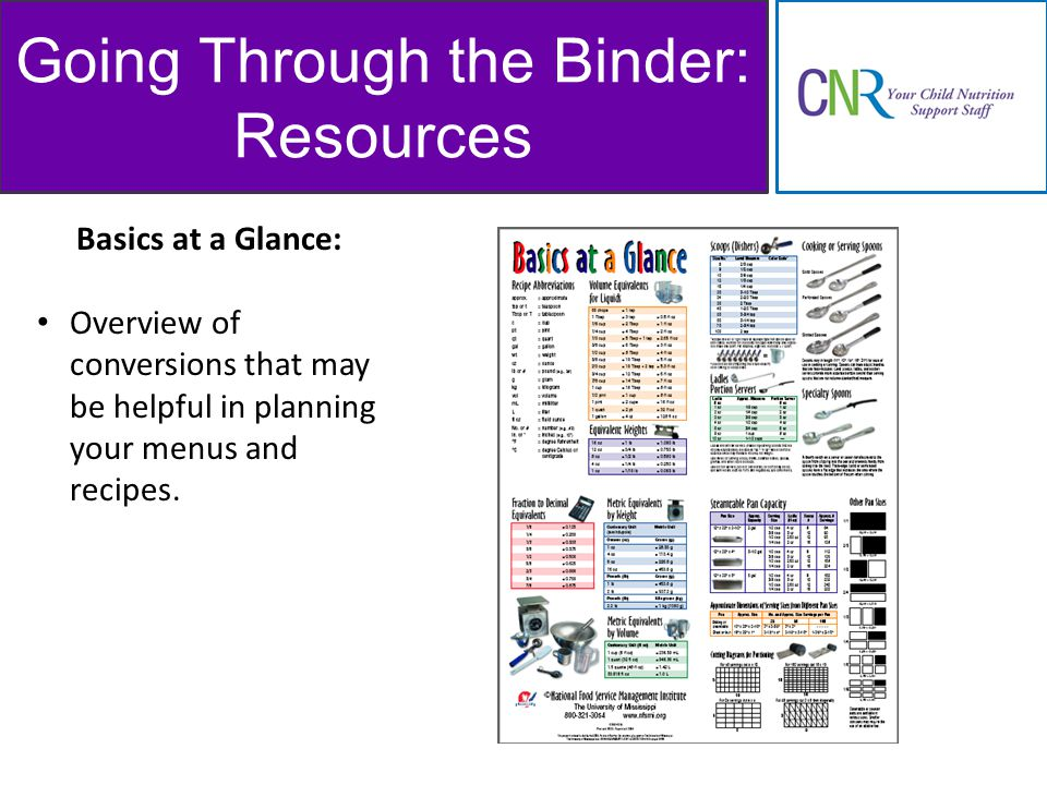 Going Through the Binder: Resources Basics at a Glance: Overview of conversions that may be helpful in planning your menus and recipes.