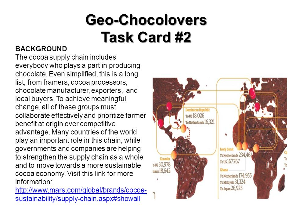 Geo-Chocolovers Task Card #2 BACKGROUND The cocoa supply chain includes everybody who plays a part in producing chocolate. Even simplified, this is a