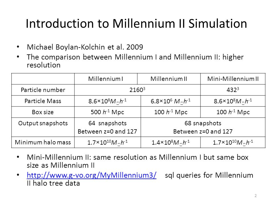 Introduction to Millennium II Simulation Michael Boylan-Kolchin et al.