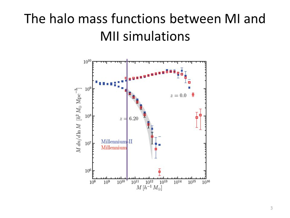 The semi-analytic models The L-Galaxies models based on Millennium I haloes by De Lucia et al.