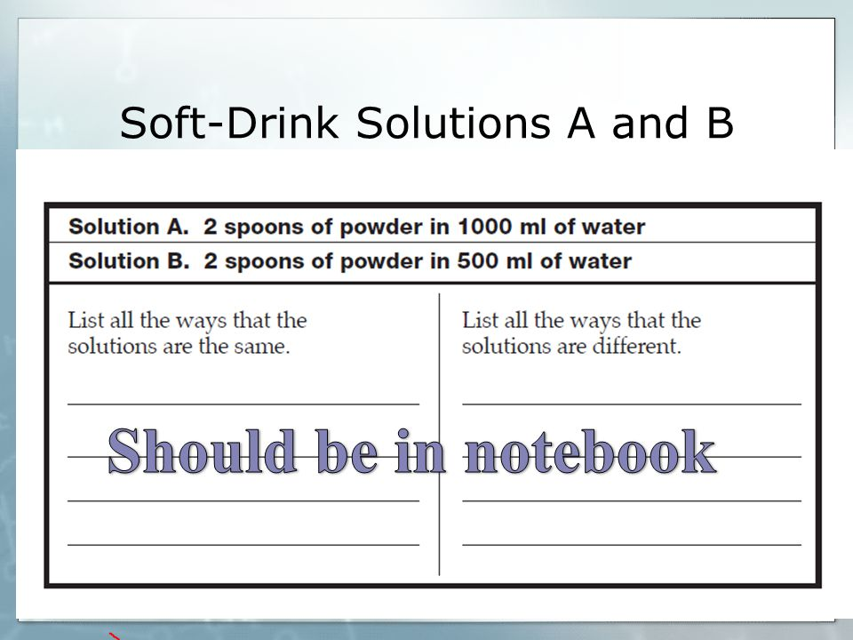 Soft-Drink Solutions A and B
