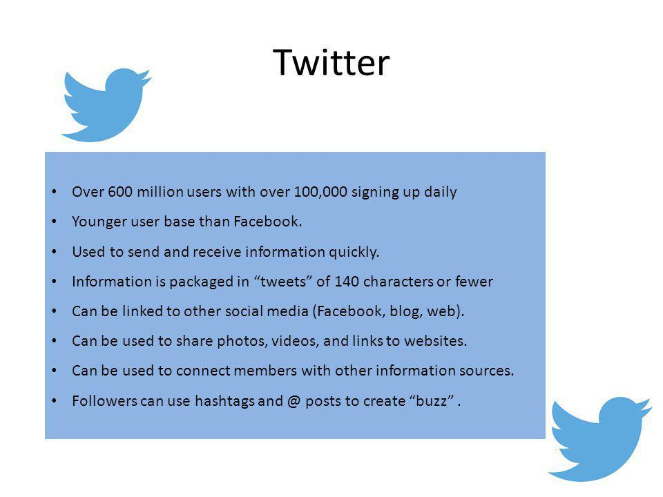 Twitter Over 600 million users with over 100,000 signing up daily Younger user base than Facebook. Used to send and receive information quickly. Infor