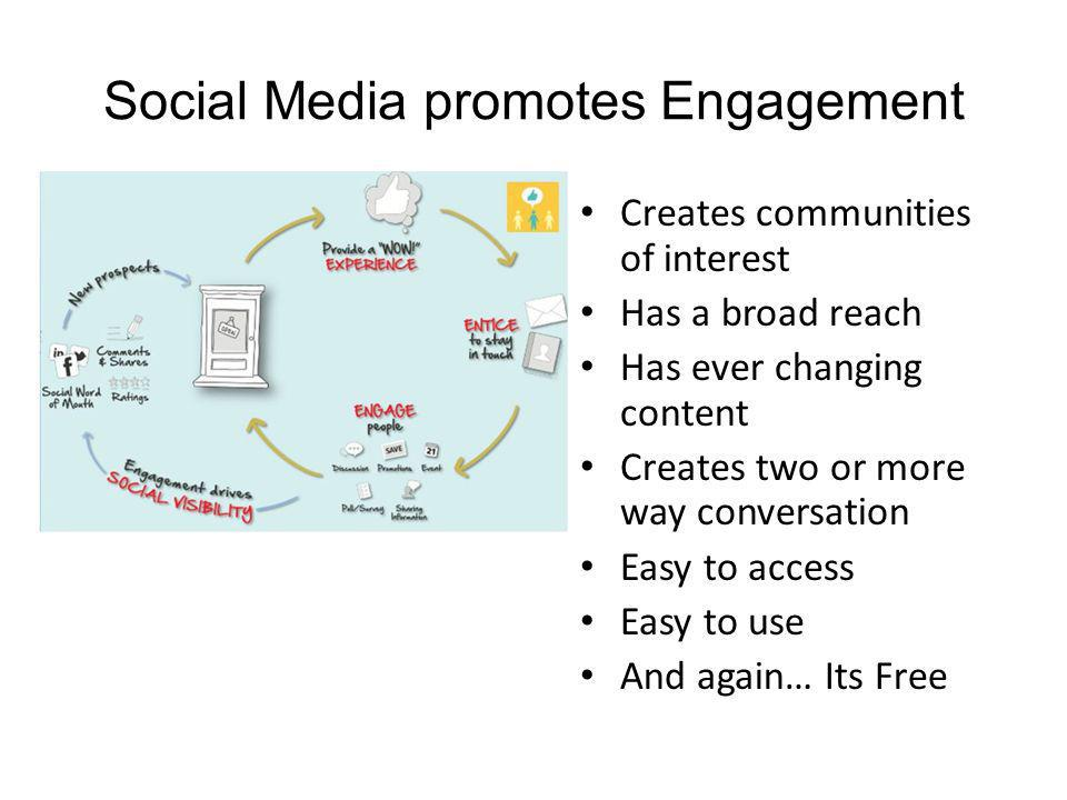 Social Media promotes Engagement Creates communities of interest Has a broad reach Has ever changing content Creates two or more way conversation Easy to access Easy to use And again… Its Free