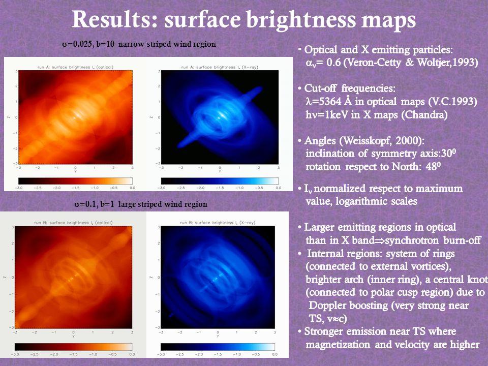 Results: surface brightness maps =0.025, b=10 narrow striped wind region =0.1, b=1 large striped wind region