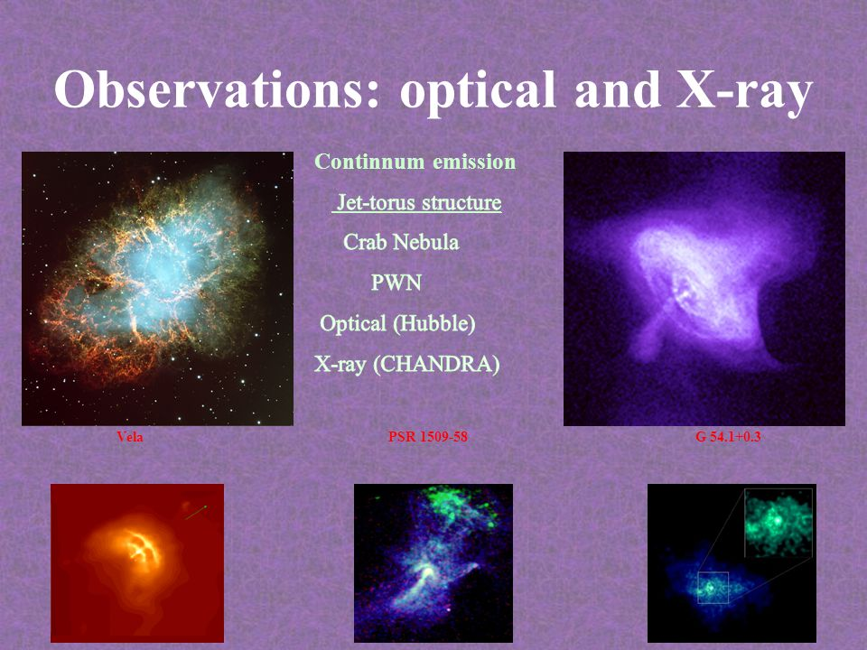 Observations: optical and X-ray