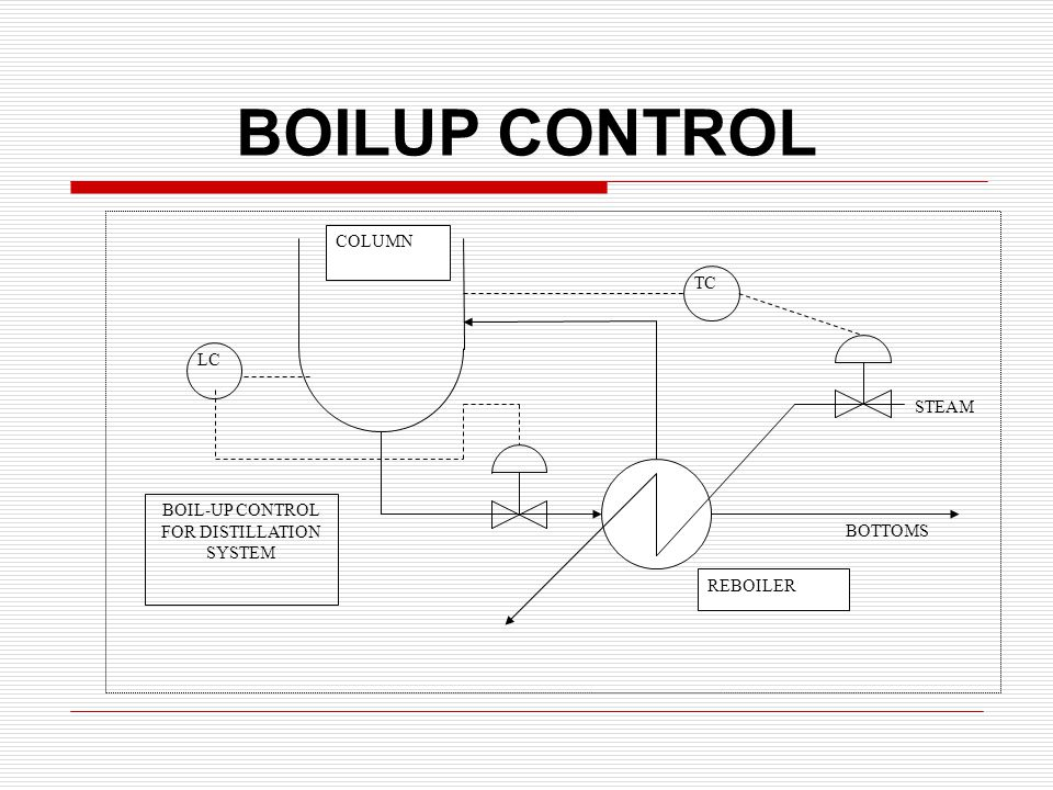 BOILUP CONTROL THE SUMP LEVEL CONTROL SERVES TO SET THE BOTTOMS FLOW RATE THE VAPORIZATION RATE CAN BE CONTROLLED USING THE LOWER TRAY TEMPERATURE OTHER OPTIONS ARE AVAILABLE www.aspentech.com/publication_files/An_Integrated_App roach_for_Distillation_Column_Control.pdf