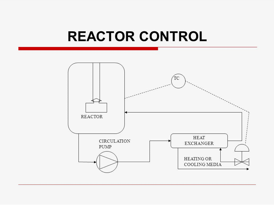 REACTOR CONTROL CSTR FOR EXOTHERMIC OR ENDOTHERMIC REACTIONS, LOCATE THE HEAT TRANSFER UNIT OUTSIDE THE REACTOR AND USE A JACKET OR AN INTERNAL COIL PFR CONTROLLED LIKE A HEAT EXCHANGER