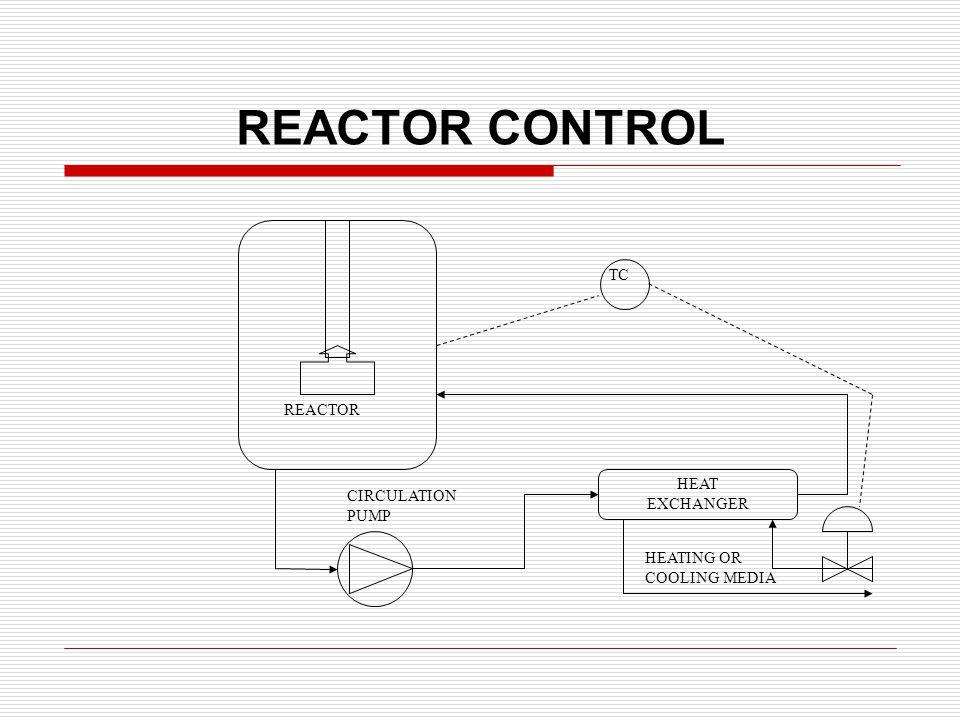 REACTOR CONTROL HEAT EXCHANGER HEATING OR COOLING MEDIA REACTOR CIRCULATION PUMP TC