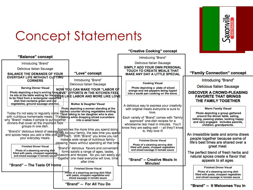 Concept Statements