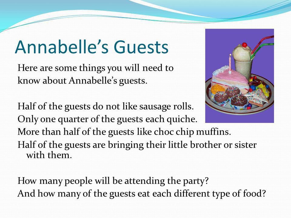 Annabelles Guests Here are some things you will need to know about Annabelles guests.