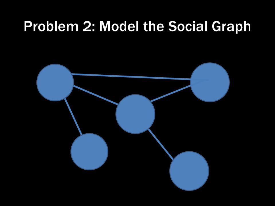 Problem 2: Model the Social Graph