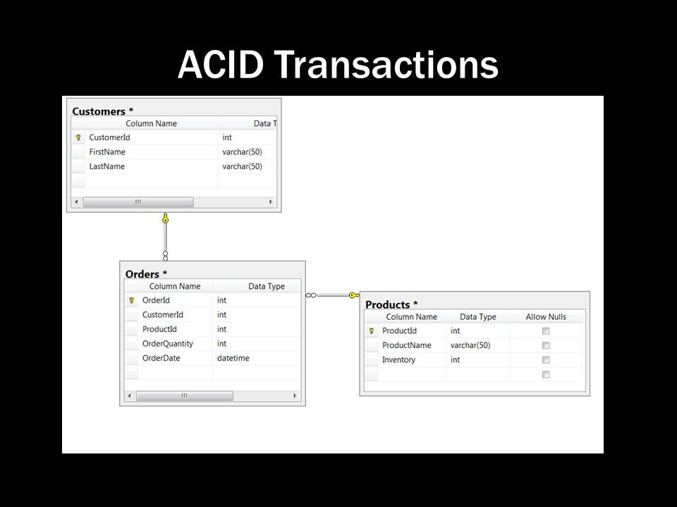 ACID Transactions
