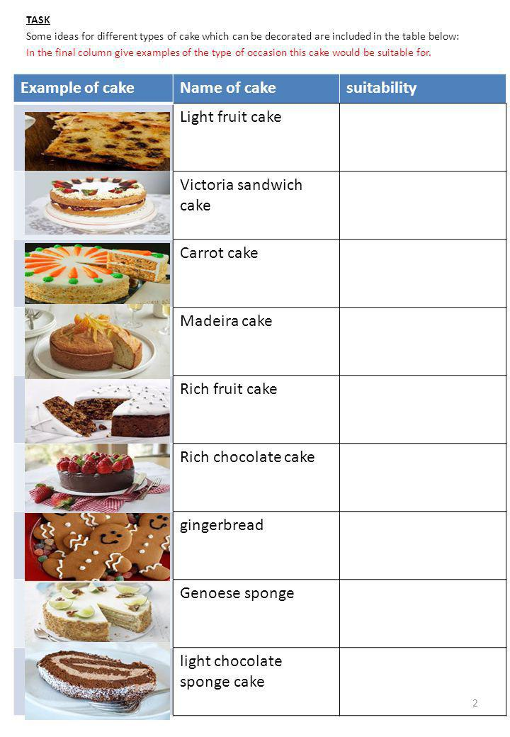 Aspire: To recognise how to adapt cake recipes for different occasions Challenge: To be able to design and develop a cake in the test kitchen to showcase your ideas.
