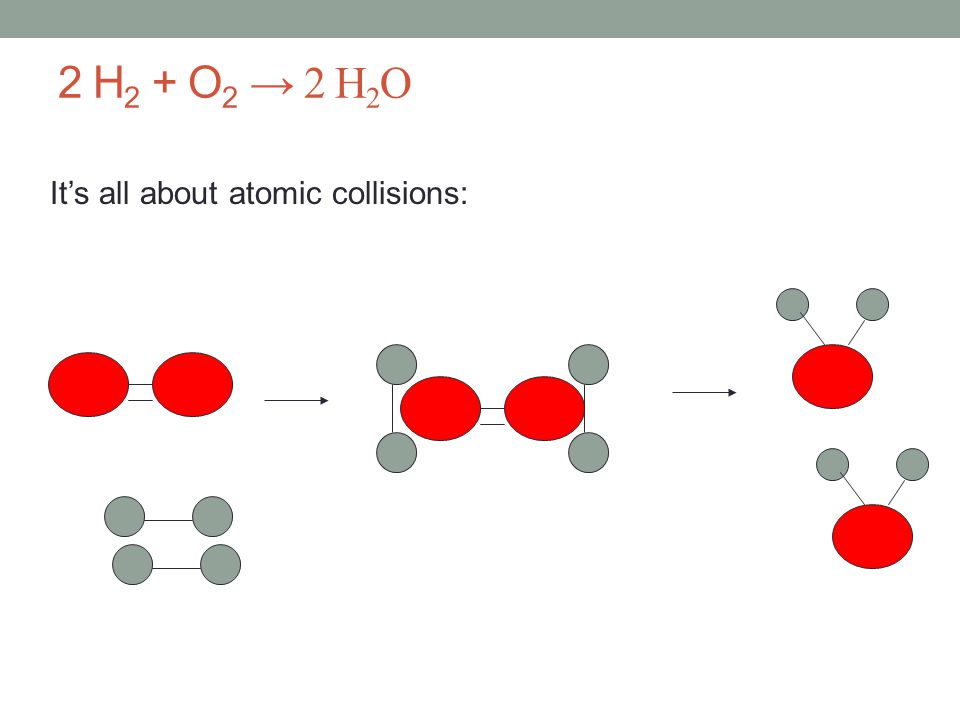 2 H 2 + O 2 2 H 2 O Its all about atomic collisions: