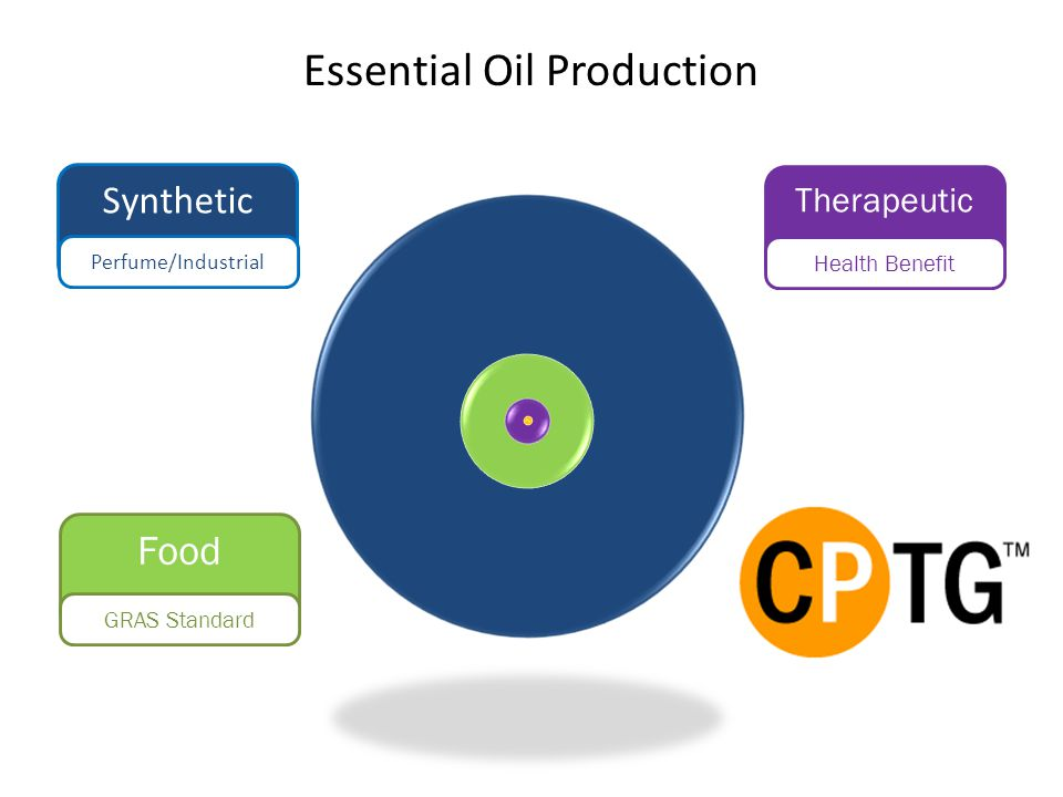 Therapeutic Health Benefit Synthetic Perfume/Industrial Food GRAS Standard Essential Oil Production