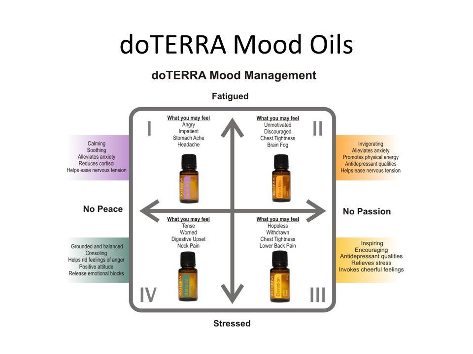 doTERRA Mood Oils