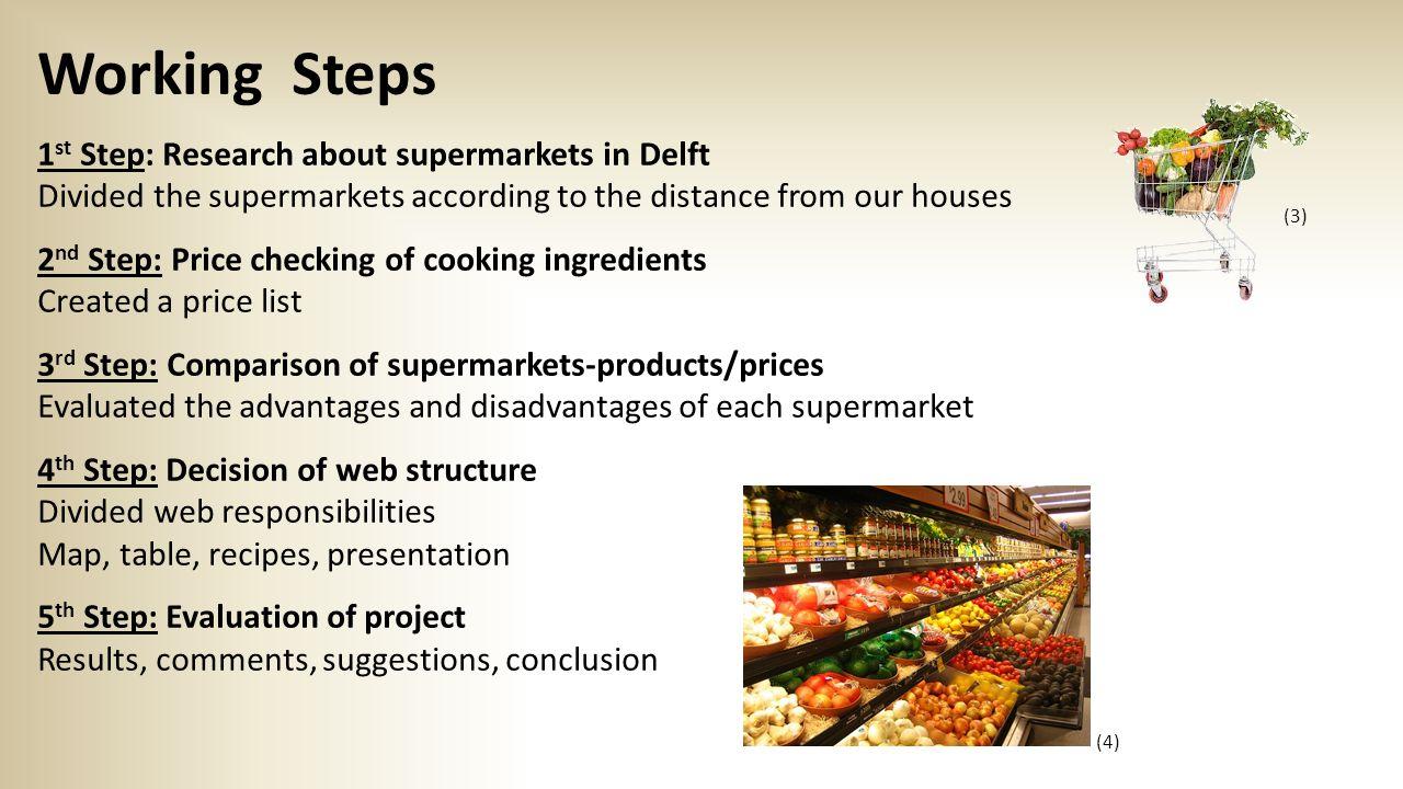 Supermarkets Albert Heijn Aldi Dirk C1000 Polate International Market Polate (5) (6) (7) (8)