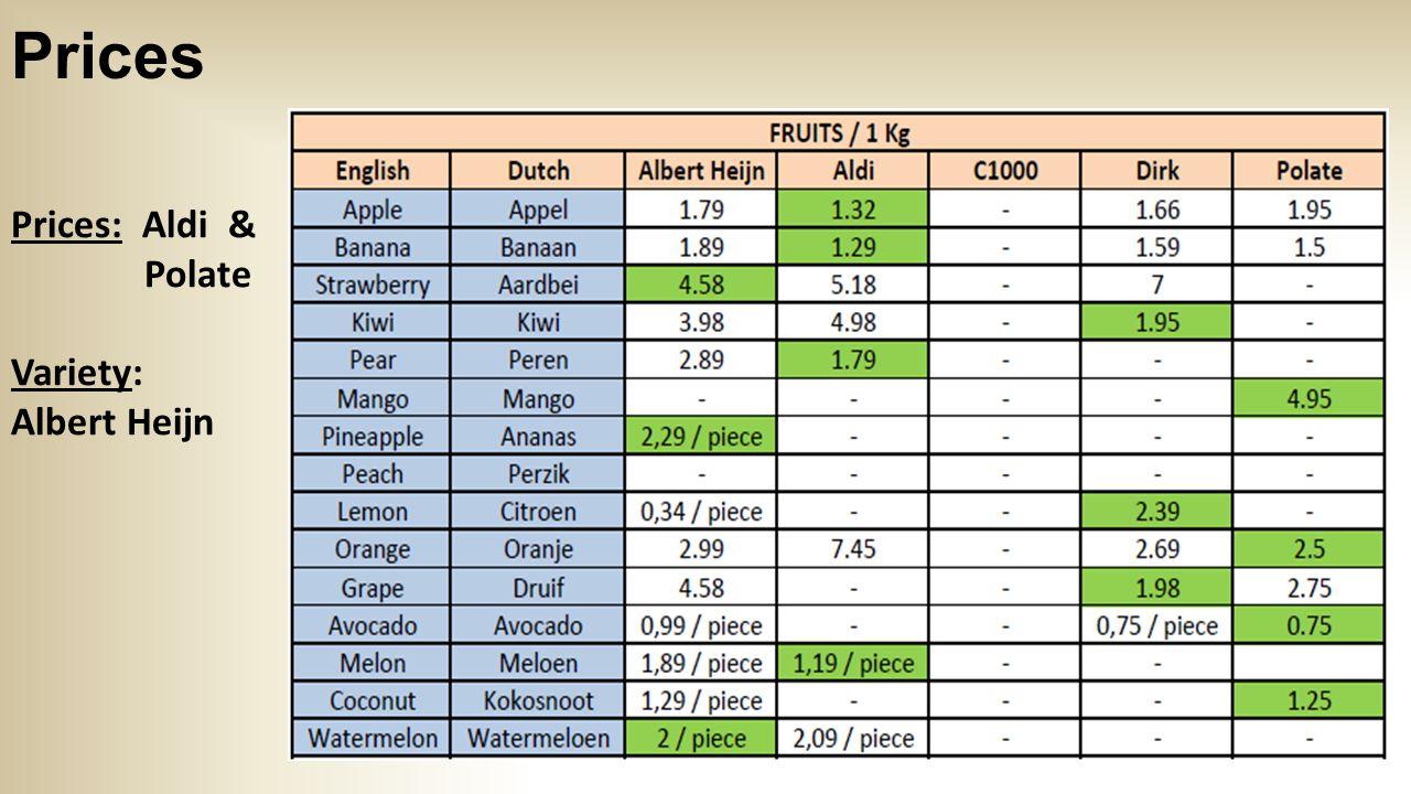 Prices Price: Aldi Variety: Albert Heijn & Aldi