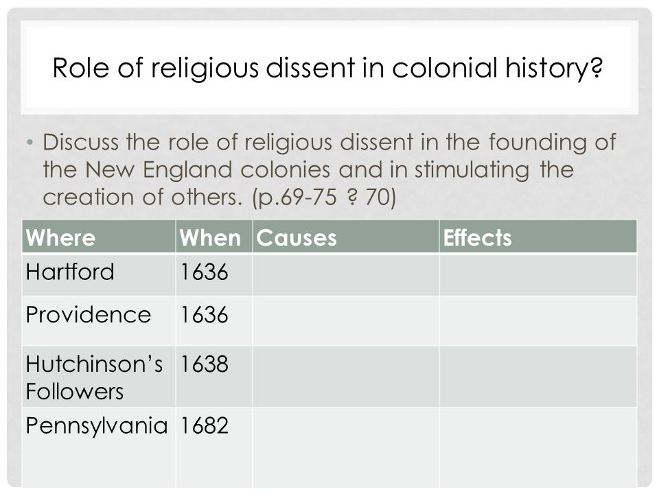 Role of religious dissent in colonial history.