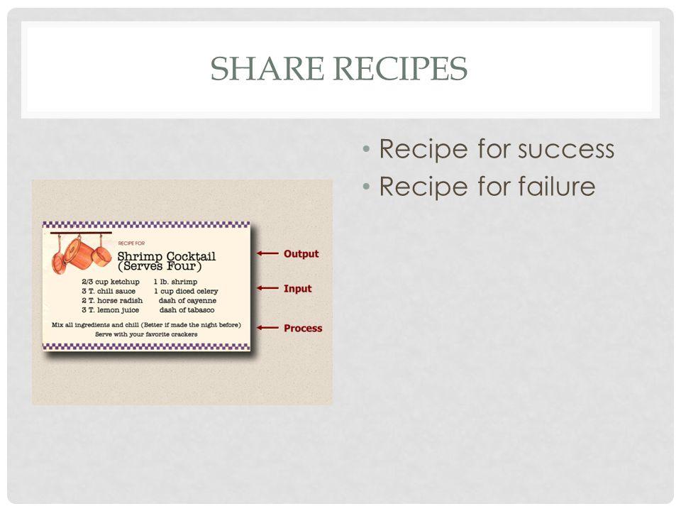 SHARE RECIPES Recipe for success Recipe for failure