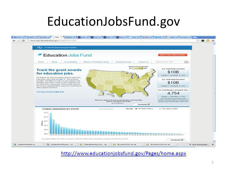 EducationJobsFund.gov 5 http://www.educationjobsfund.gov/Pages/home.aspx